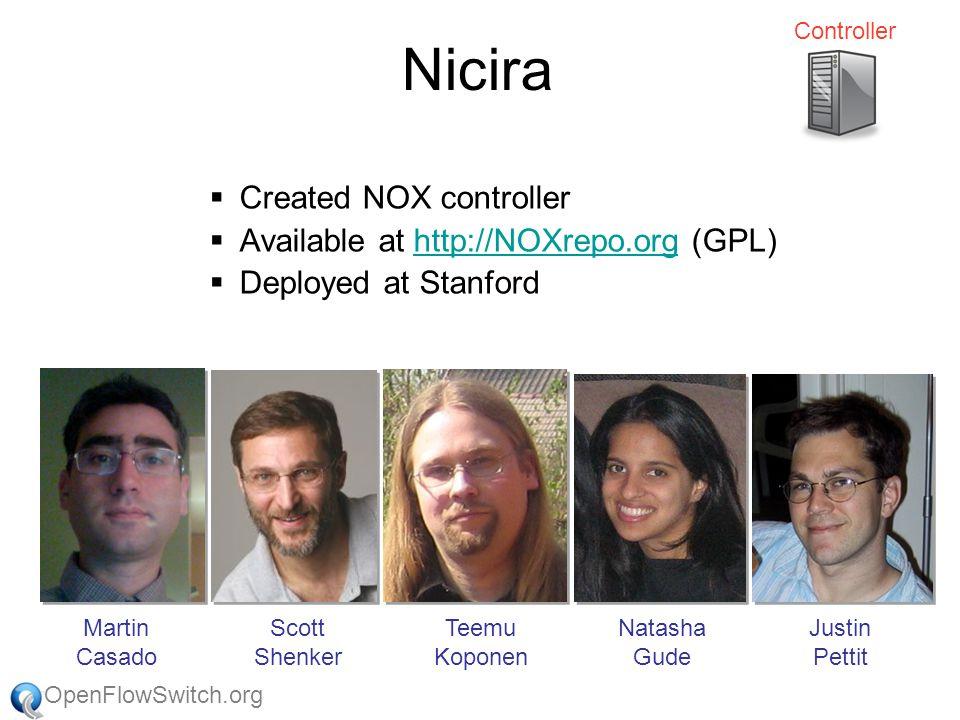 OpenFlowSwitch.org Nicira Martin Casado Scott Shenker Teemu Koponen Natasha Gude Justin Pettit  Created NOX controller  Available at http://NOXrepo.org (GPL)http://NOXrepo.org  Deployed at Stanford Controller