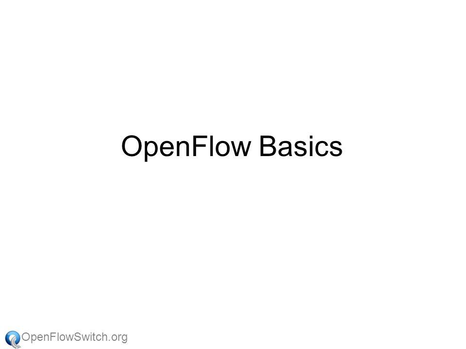OpenFlowSwitch.org Internet2 Team Chris Small Matt Zekauskas Installing Juniper MX-480 in NY