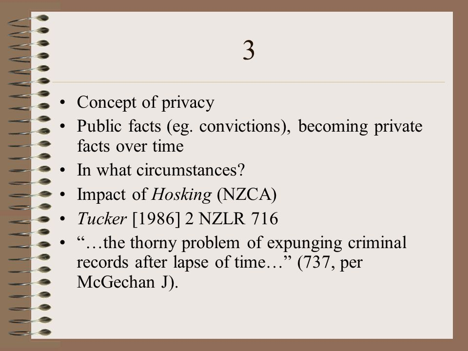 3 Concept of privacy Public facts (eg.