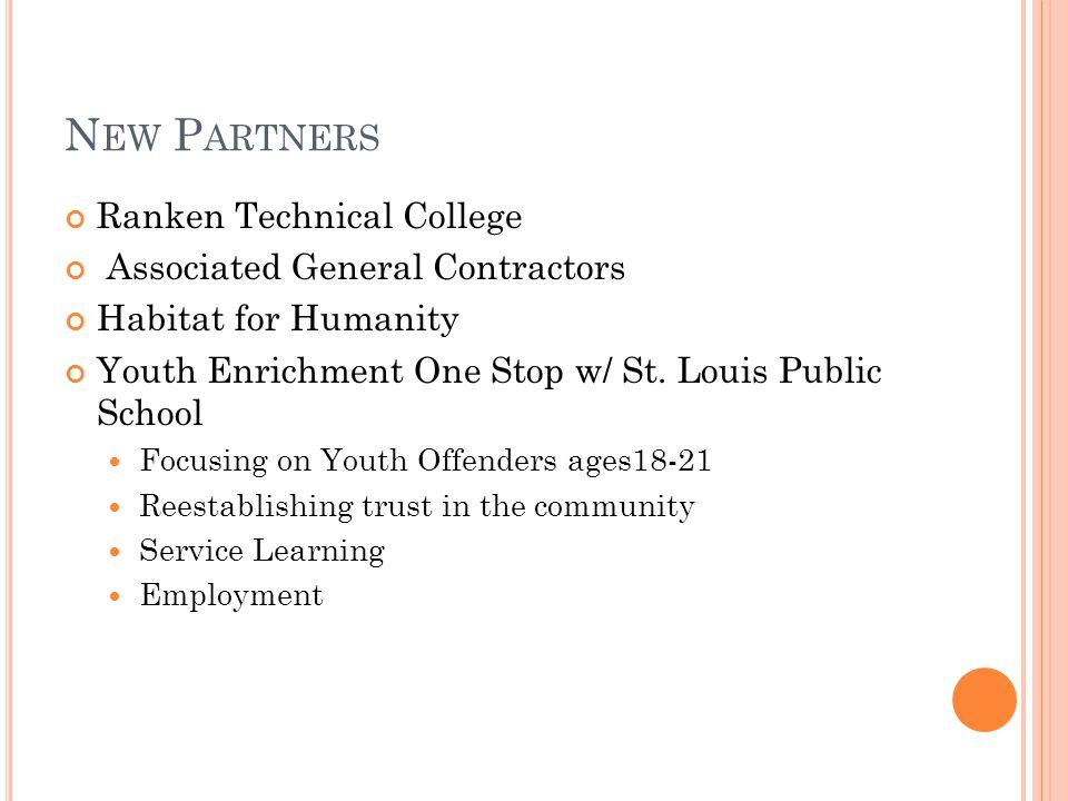 N EW P ARTNERS Ranken Technical College Associated General Contractors Habitat for Humanity Youth Enrichment One Stop w/ St. Louis Public School Focus