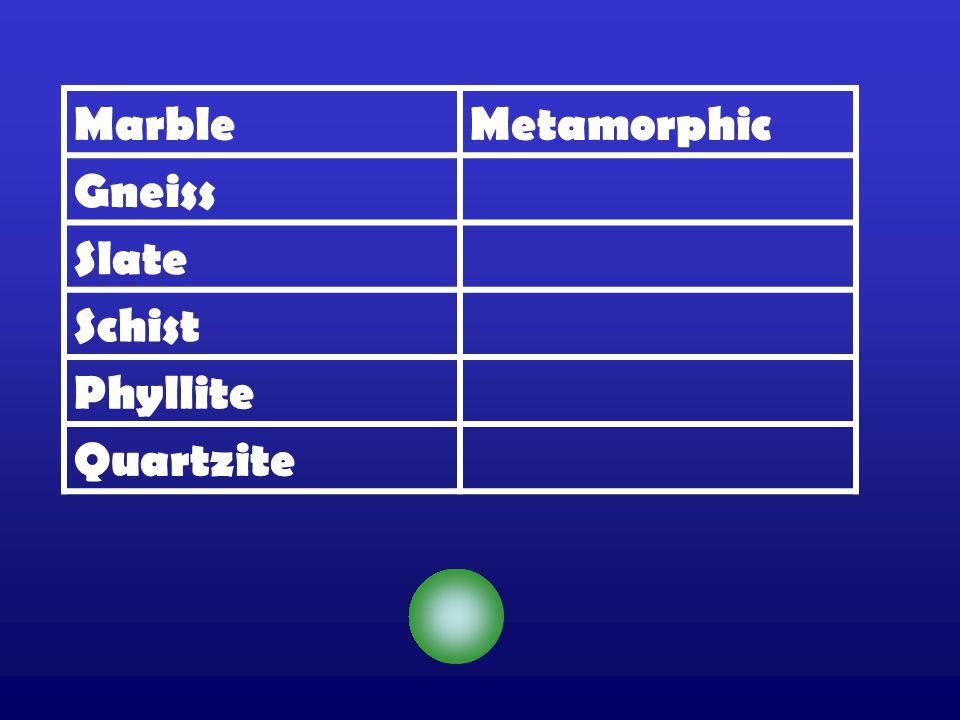 MarbleMetamorphic Gneiss Slate Schist Phyllite Quartzite