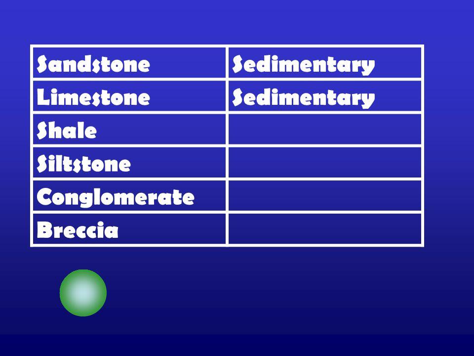 SandstoneSedimentary LimestoneSedimentary Shale Siltstone Conglomerate Breccia