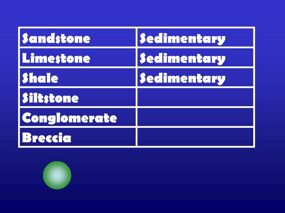 SandstoneSedimentary LimestoneSedimentary ShaleSedimentary Siltstone Conglomerate Breccia