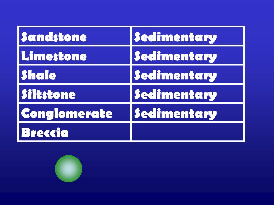 SandstoneSedimentary LimestoneSedimentary ShaleSedimentary SiltstoneSedimentary ConglomerateSedimentary Breccia