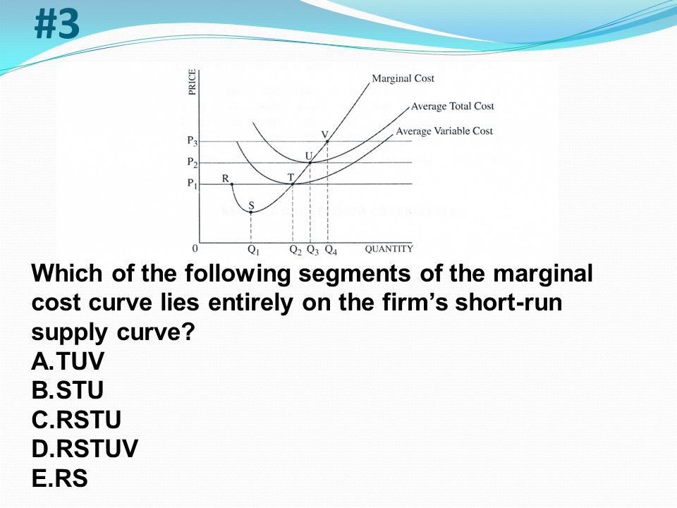 Which of the following segments of the marginal cost curve lies entirely on the firm's short-run supply curve? A.TUV B.STU C.RSTU D.RSTUV E.RS