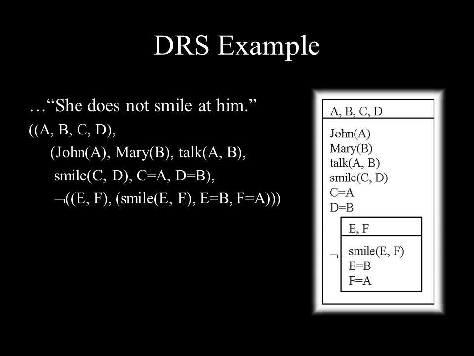 DRS Example … She does not smile at him. ((A, B, C, D), (John(A), Mary(B), talk(A, B), smile(C, D), C=A, D=B),  ((E, F), (smile(E, F), E=B, F=A)))