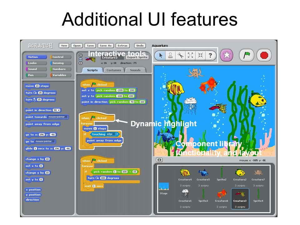 Additional UI features Interactive tools Dynamic highlight Component library functionality, and layout