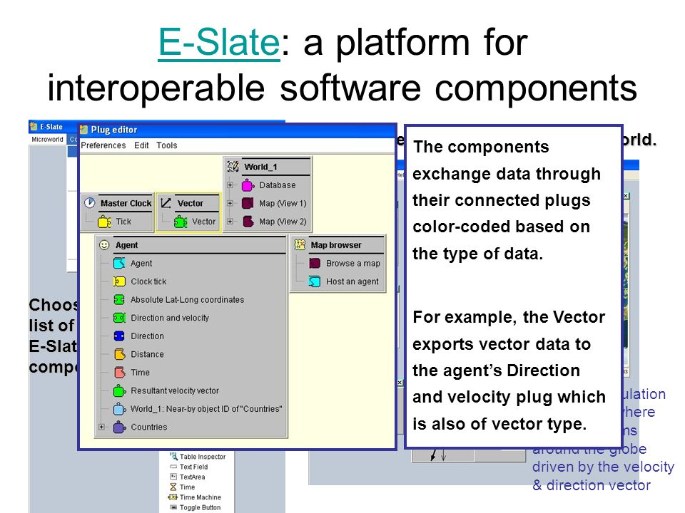 E-SlateE-Slate: a platform for interoperable software components Choose from the list of available E-Slate components … …and connect them to make a mi