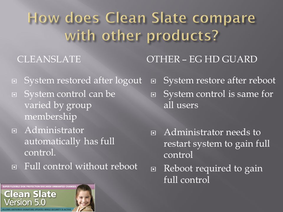 CLEANSLATEOTHER – EG HD GUARD  System restored after logout  System control can be varied by group membership  Administrator automatically has full control.