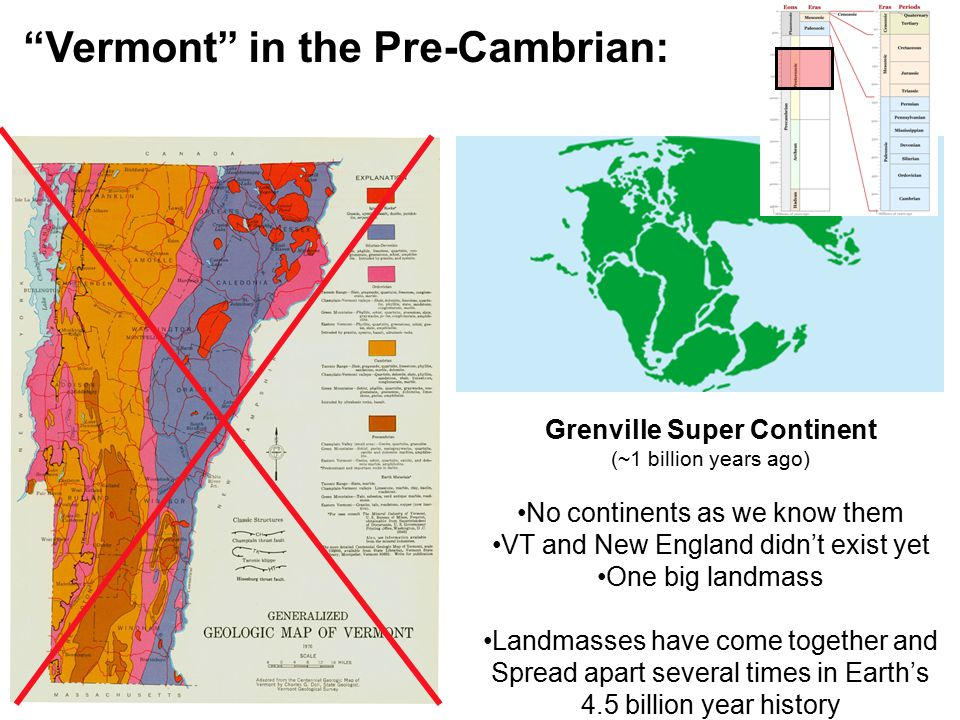 Vermont in the Pre-Cambrian: Grenville Super Continent (~1 billion years ago) No continents as we know them VT and New England didn't exist yet One big landmass Landmasses have come together and Spread apart several times in Earth's 4.5 billion year history