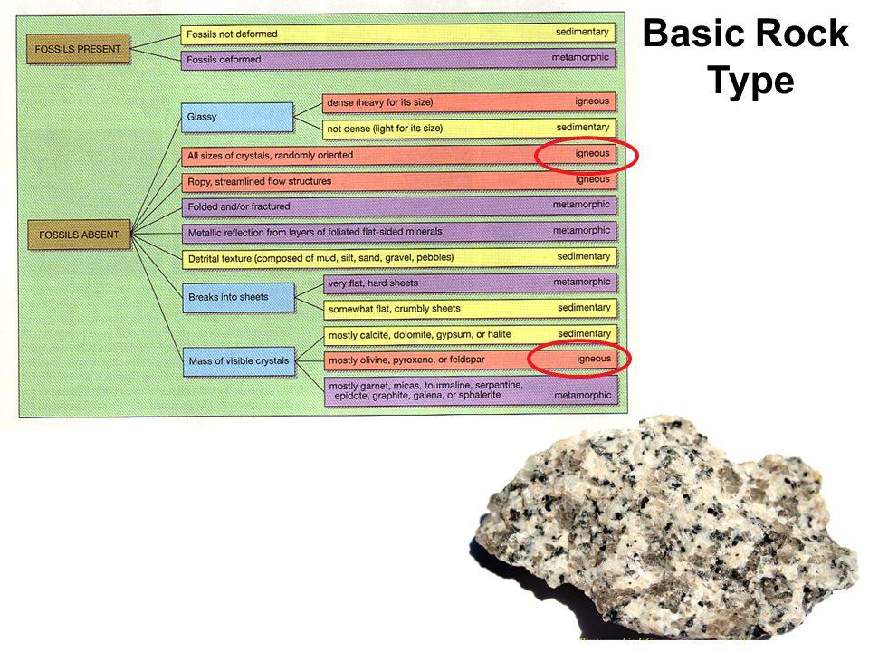 Basic Rock Type