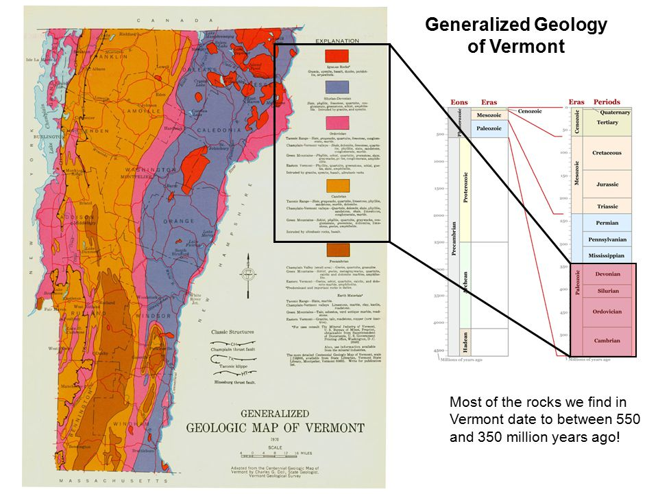 Generalized Geology of Vermont Most of the rocks we find in Vermont date to between 550 and 350 million years ago!