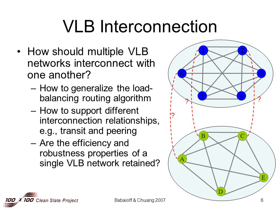 Clean Slate Project Babaioff & Chuang 20076 VLB Interconnection How should multiple VLB networks interconnect with one another? –How to generalize the