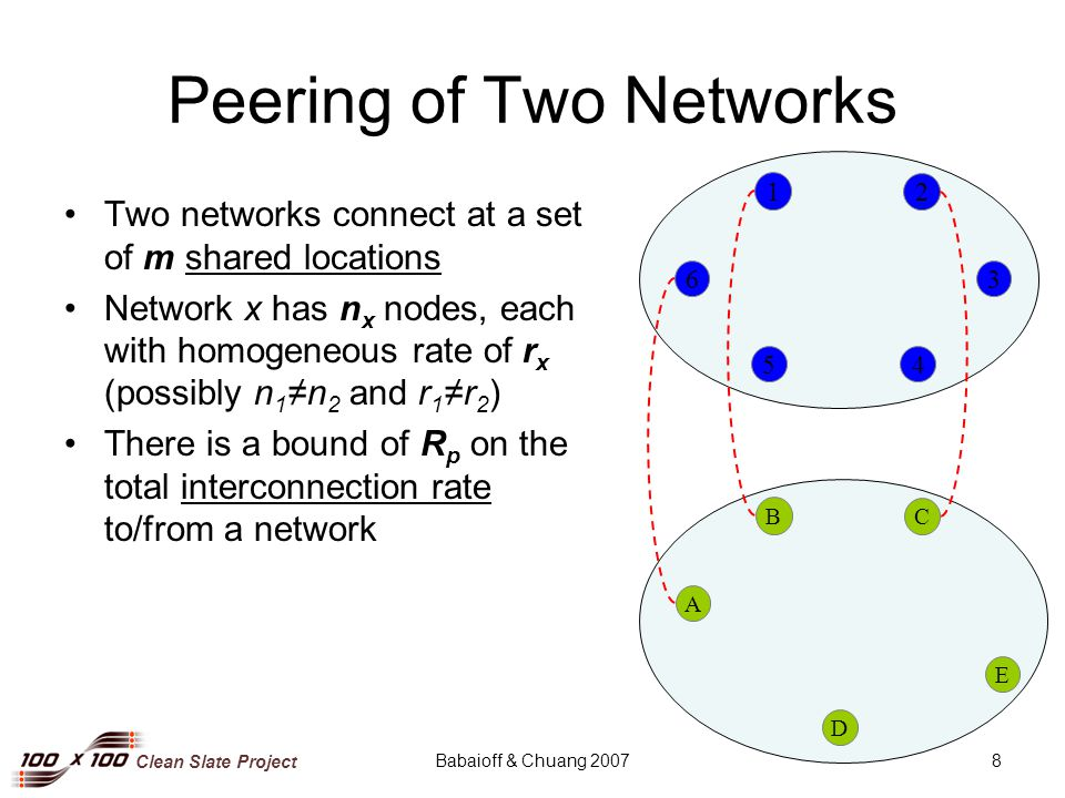 Clean Slate Project Babaioff & Chuang 20078 Two networks connect at a set of m shared locations Network x has n x nodes, each with homogeneous rate of