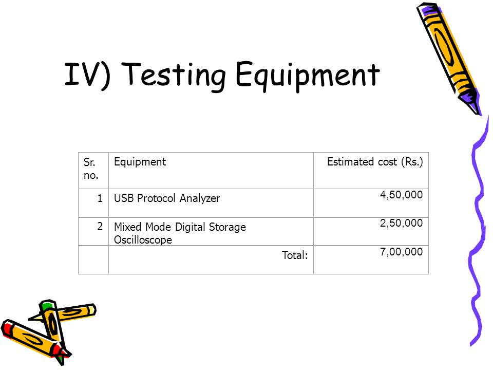 IV) Testing Equipment Sr. no.