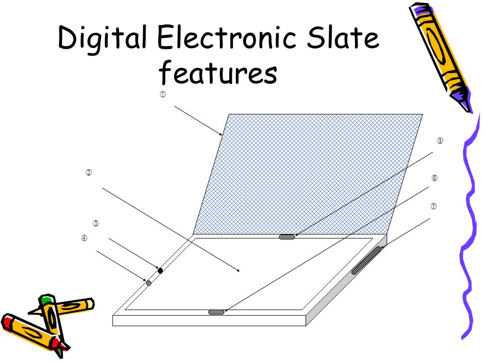 Digital Electronic Slate features       