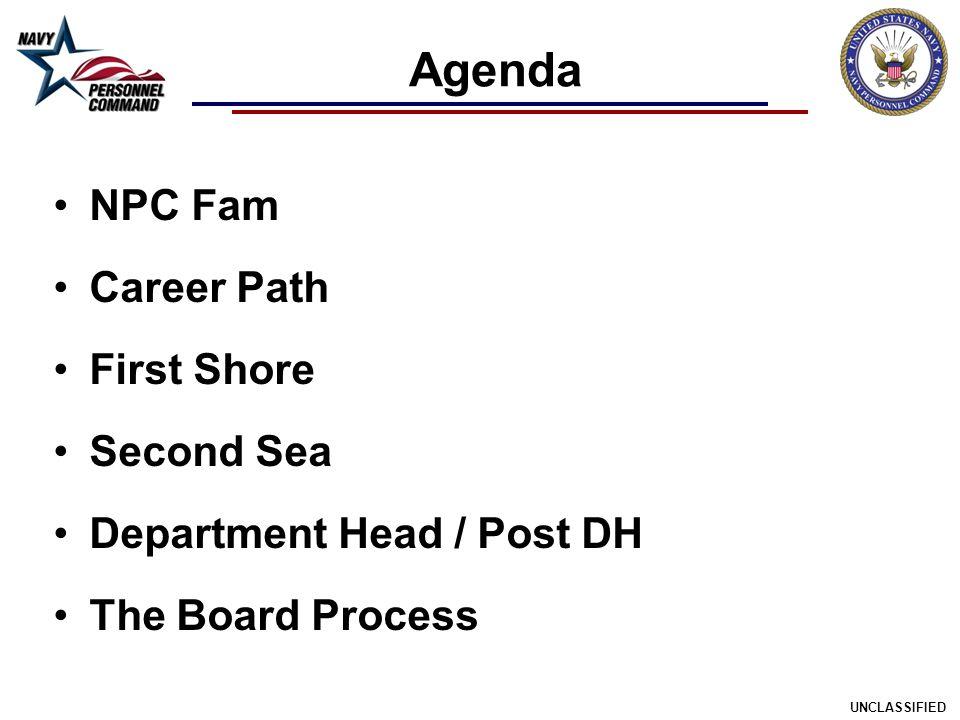 Pre-DH Sea Spec Warfare activity (Fires O, UAS, Group) Boat job (Asst Air Ops, Shooter, TAO) GSA* War College* UNCLASSIFIED