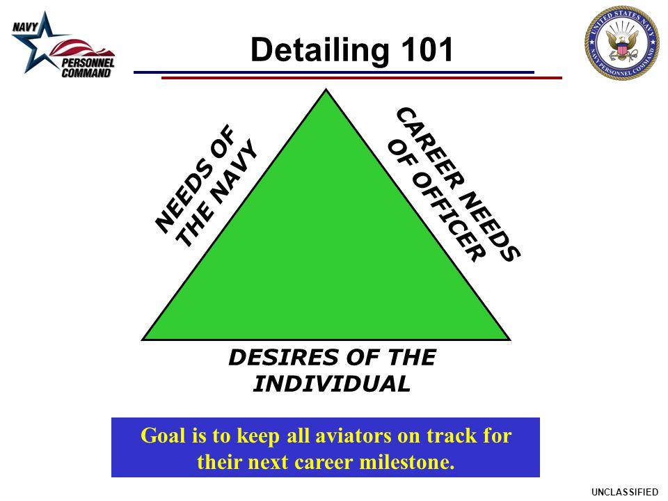 DETAILER CONTACT Talk to your Detailer.