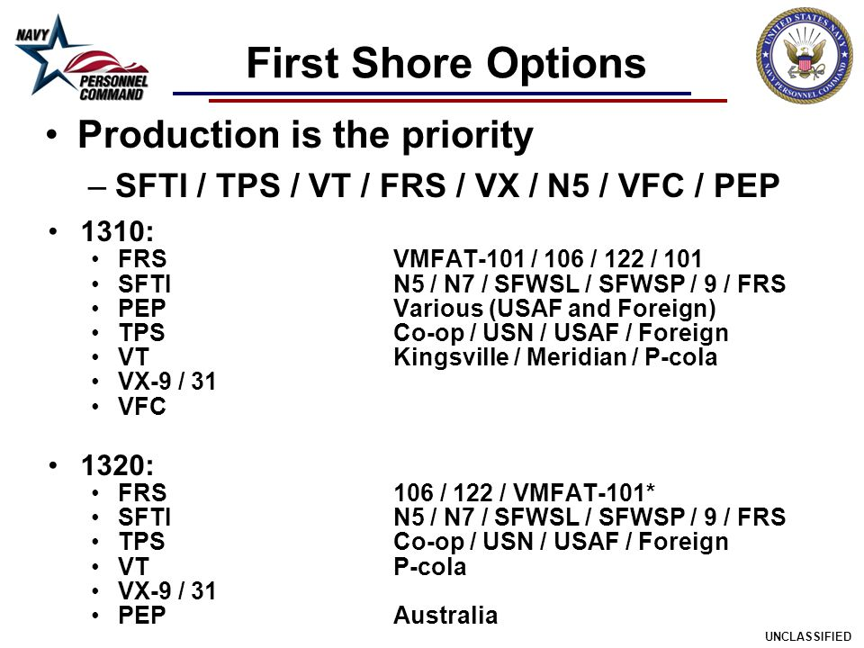 First Shore Options Non-Production options are needs of the Navy and VFA Community UNCLASSIFIED Flag Aide/LT EWTGPAC/LANT SPEAR Naval Safety Center Olmstead OLA