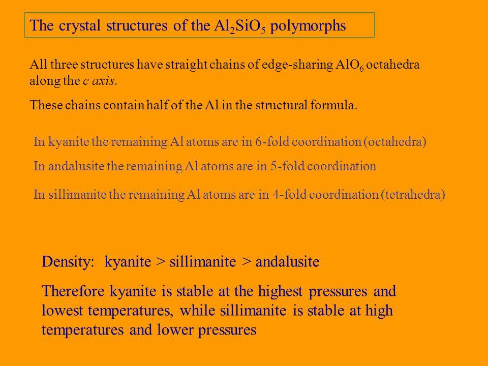 The aluminium silicates : kyanite, andalusite and sillimanite Al 2 SiO 5 Al 2 SiO 5 .