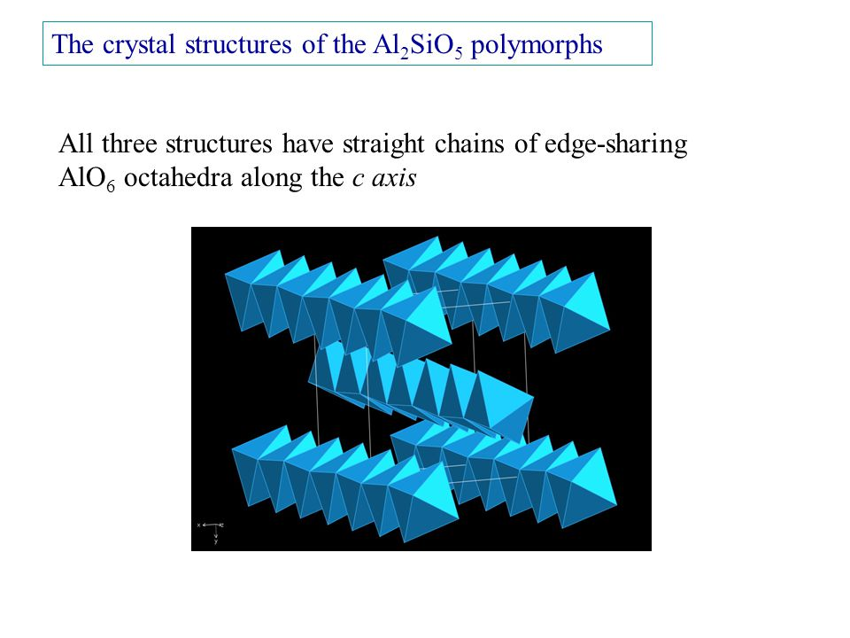 The crystal structures of the Al 2 SiO 5 polymorphs All three structures have straight chains of edge-sharing AlO 6 octahedra along the c axis.
