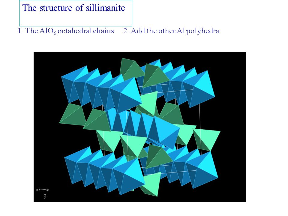 The structure of sillimanite 1. The AlO 6 octahedral chains