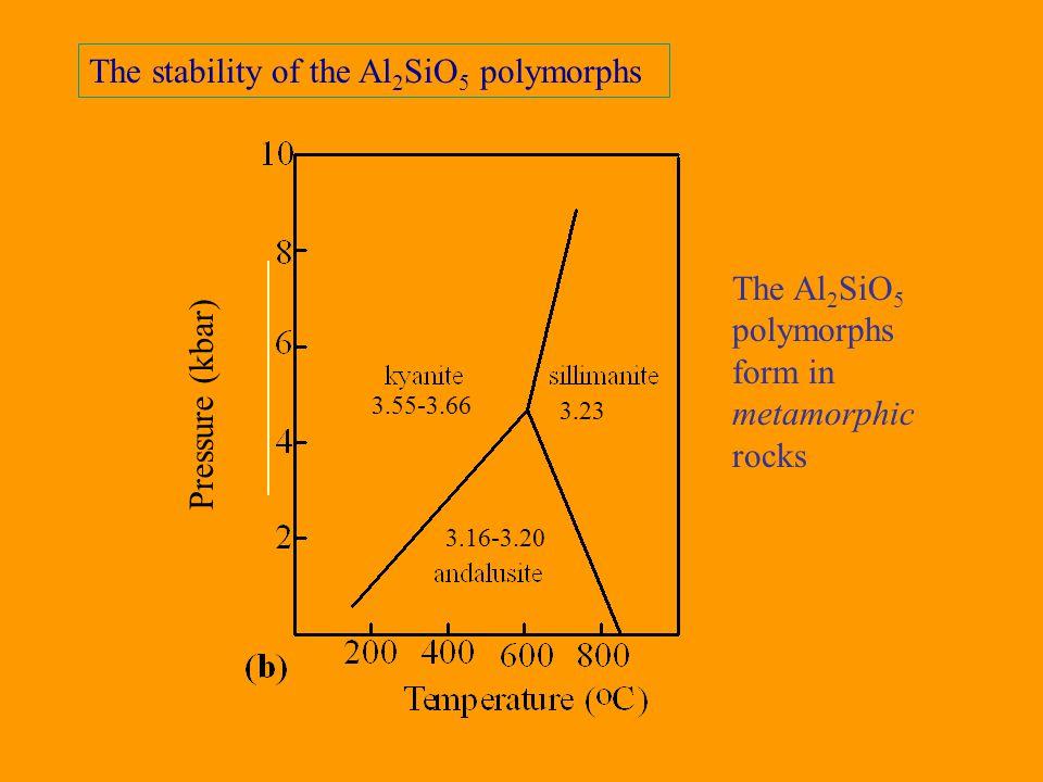 Staurolite, Fe 2 2+ Al 9 O 6 [SiO 4 ] 4 (O,OH) 2 Monoclinic, 2/m (pseudo-orthorhombic)