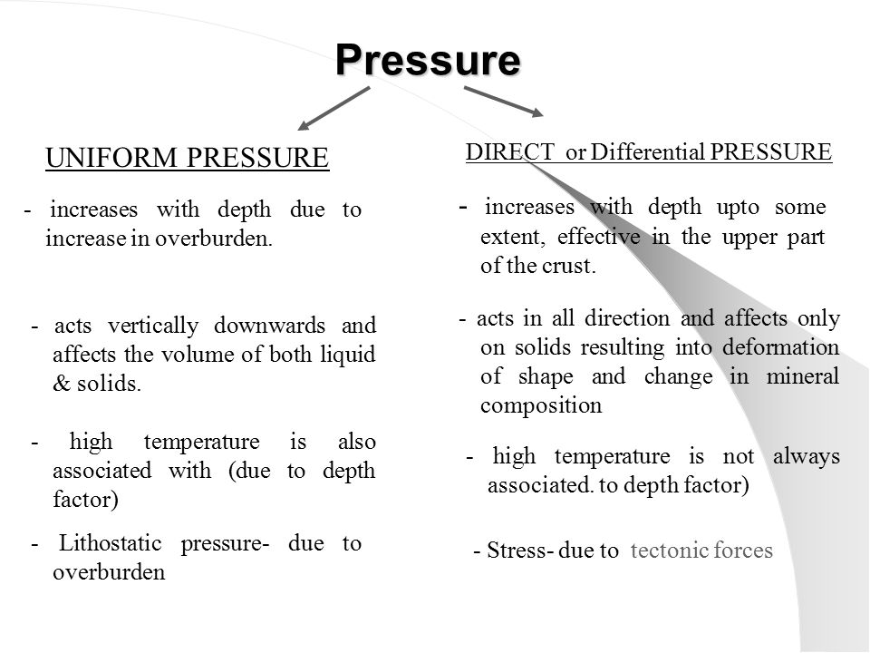 UNIFORM PRESSURE Pressure - increases with depth due to increase in overburden.