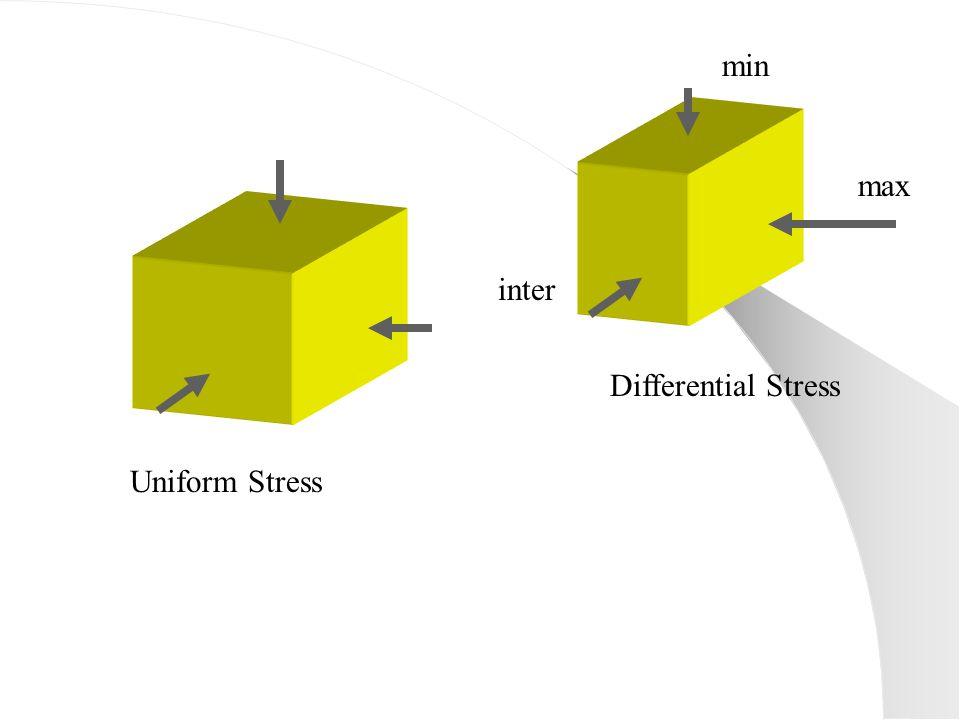 Uniform Stress Differential Stress min inter max