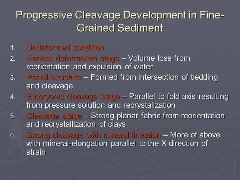 Progressive Cleavage Development in Fine- Grained Sediment 1.