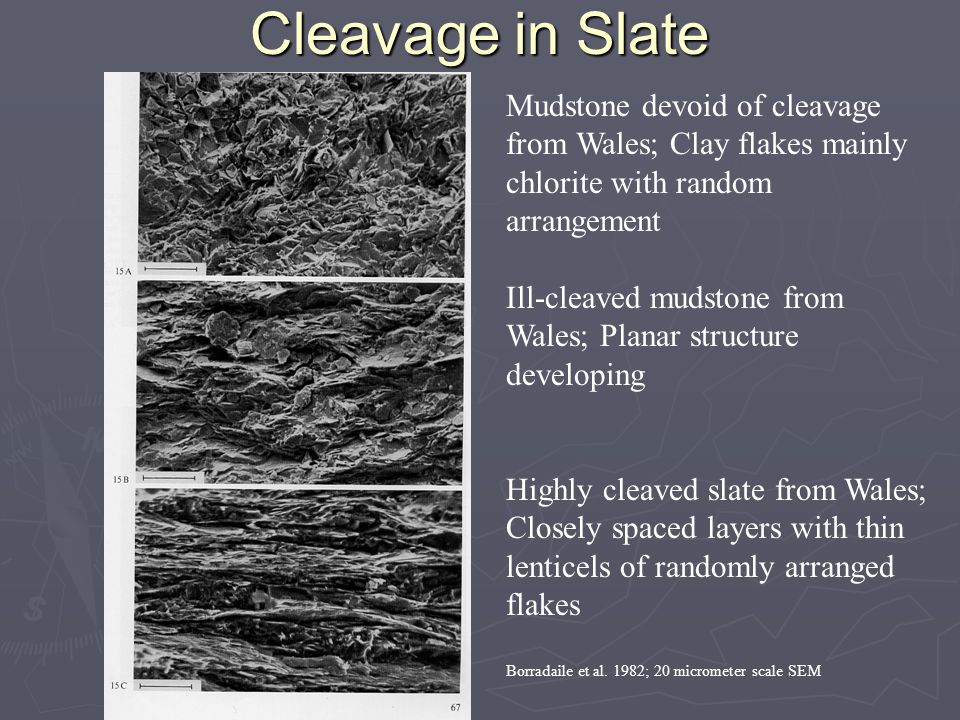 Cleavage in Slate Mudstone devoid of cleavage from Wales; Clay flakes mainly chlorite with random arrangement Ill-cleaved mudstone from Wales; Planar structure developing Highly cleaved slate from Wales; Closely spaced layers with thin lenticels of randomly arranged flakes Borradaile et al.