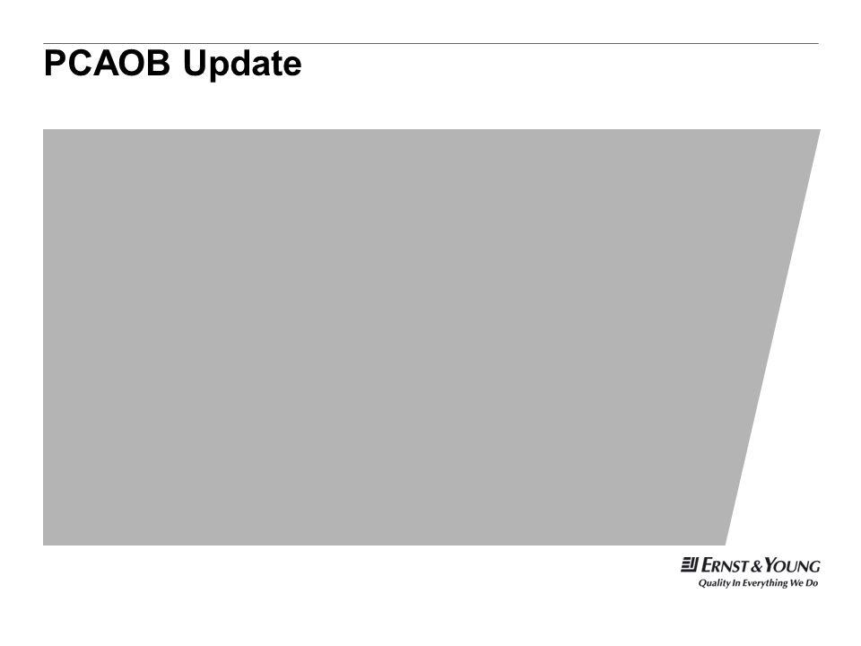 PCAOB Update