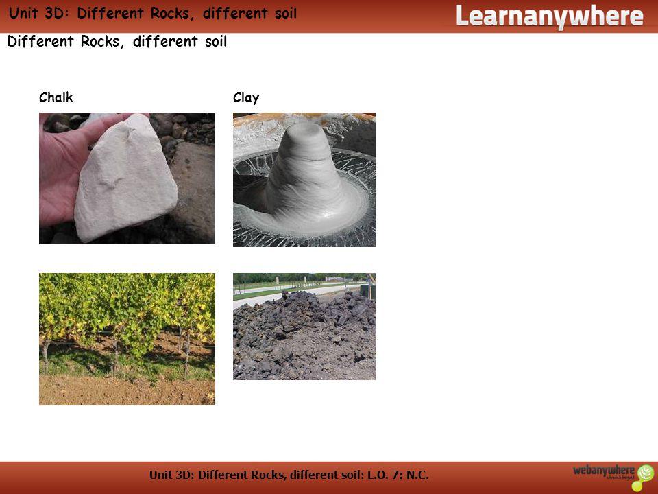 Unit 3D: Different Rocks, different soil: L.O. 7: N.C.