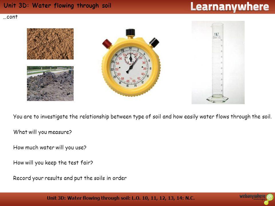 Unit 3D: Water flowing through soil: L.O. 10, 11, 12, 13, 14: N.C.