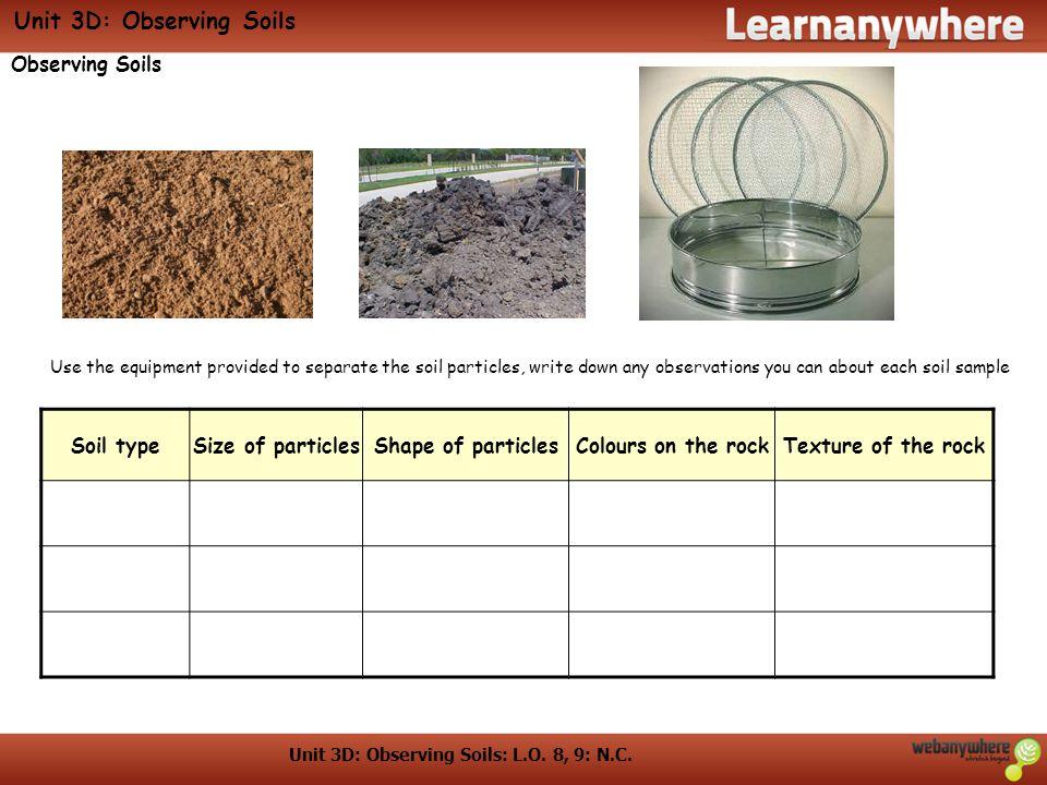 Unit 3D: Observing Soils: L.O. 8, 9: N.C.