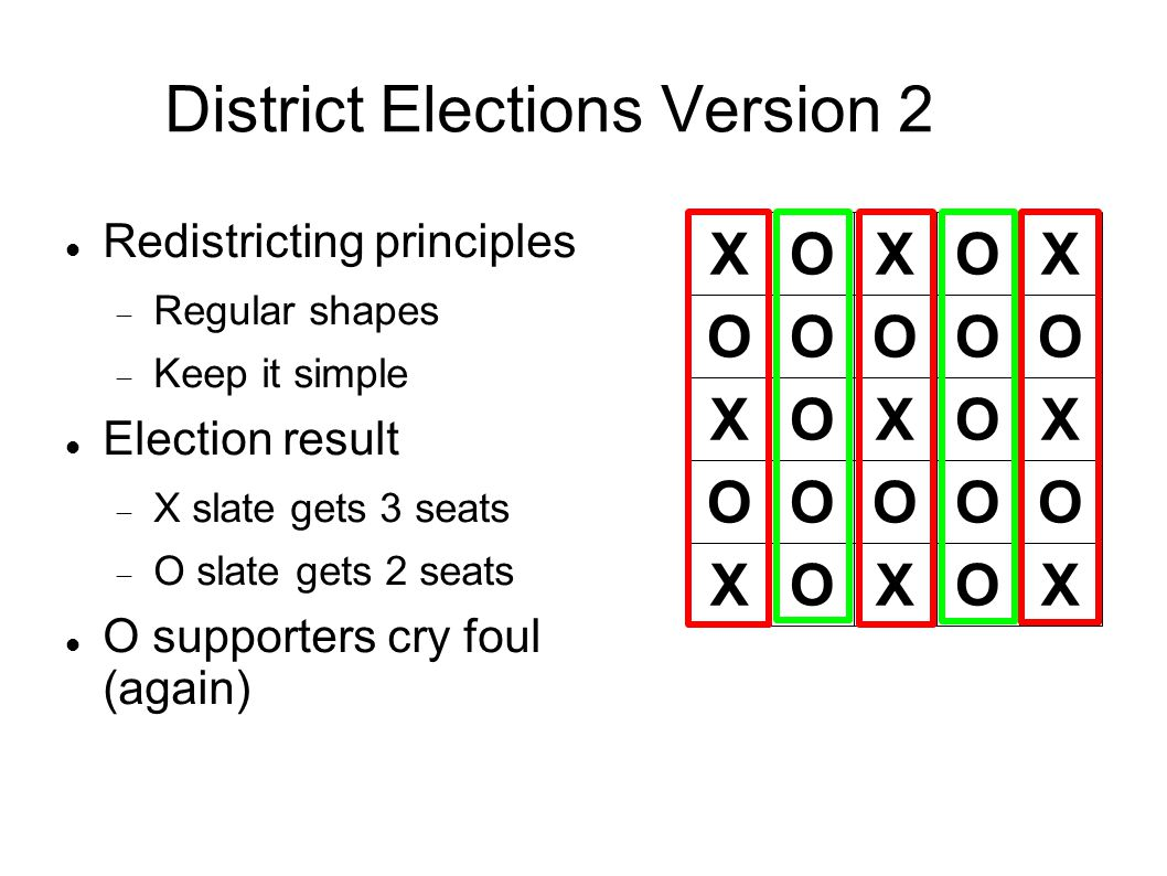 District Elections Version 2 Redistricting principles  Regular shapes  Keep it simple Election result  X slate gets 3 seats  O slate gets 2 seats O supporters cry foul (again) O XX XXX X X XX OOOO O O OO O OOOO O O