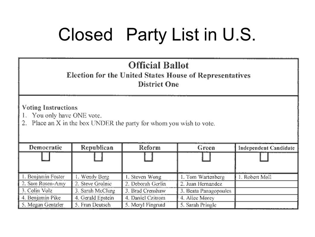ClosedParty List in U.S.