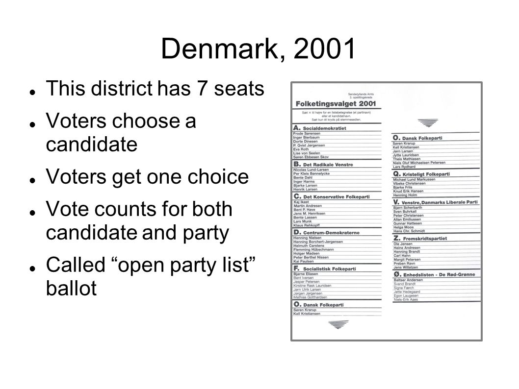 This district has 7 seats Voters choose a candidate Voters get one choice Vote counts for both candidate and party Called open party list ballot Denmark, 2001