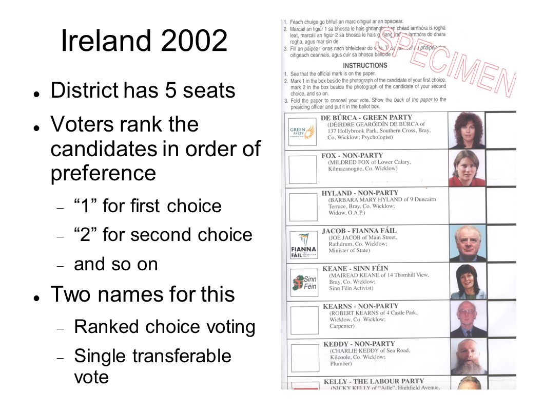 Ireland 2002 District has 5 seats Voters rank the candidates in order of preference  1 for first choice  2 for second choice  and so on Two names for this  Ranked choice voting  Single transferable vote