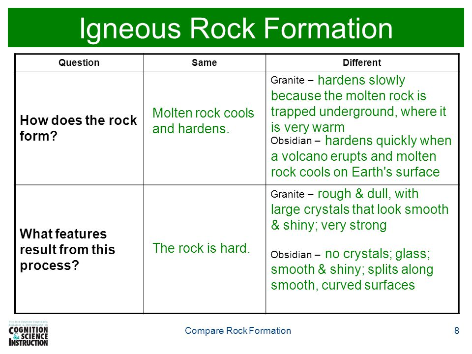 QuestionSameDifferent How does the rock form.