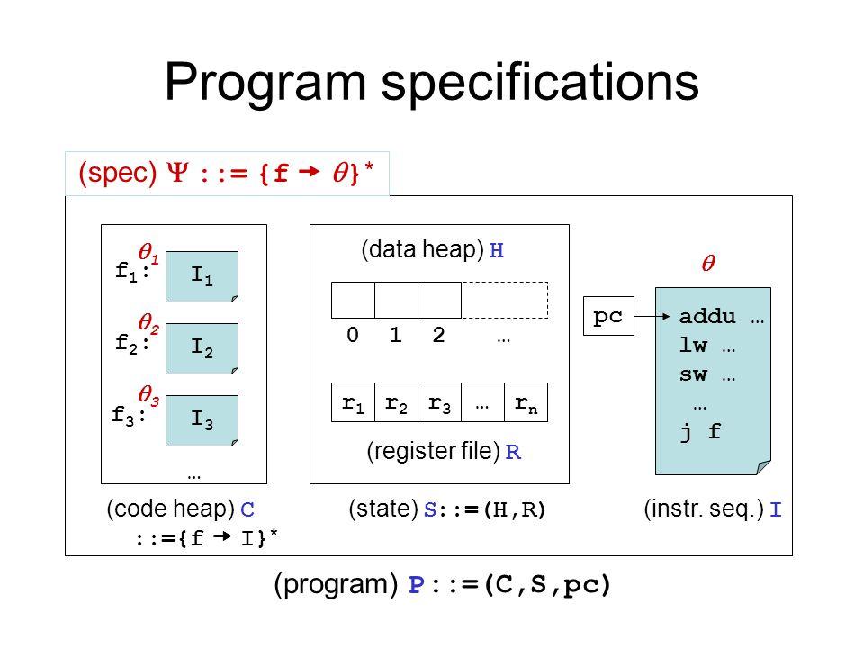 Program specifications I1I1 f1:f1: I2I2 f2:f2: I3I3 f3:f3: … (code heap) C 0 r1r1 12… r2r2 r3r3 …rnrn (data heap) H (register file) R (state) S addu … lw … sw … … j f (instr.