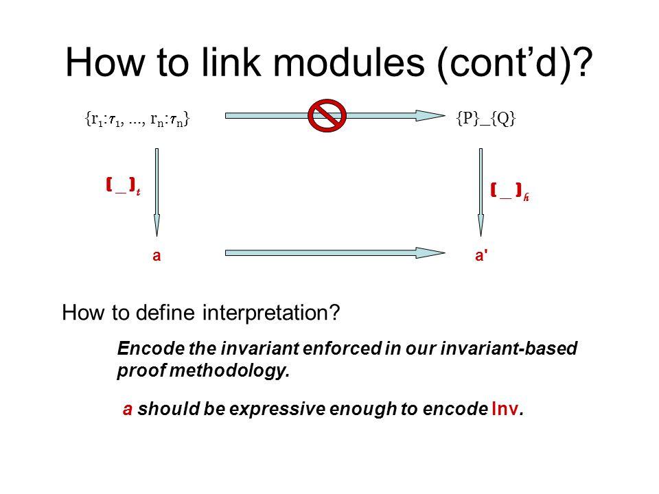 {r 1 :  1, …, r n :  n } {P}_{Q} ( _ ) t a ( _ )h( _ )h a How to link modules (cont'd).