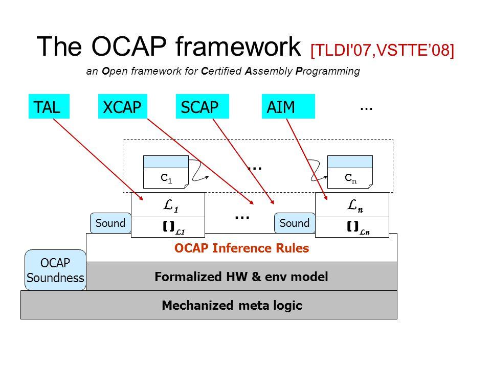 OCAP Inference Rules The OCAP framework [TLDI 07,VSTTE'08] LnLn … L1L1 … C1C1 CnCn ( ) L1 ( ) Ln Sound OCAP Soundness Mechanized meta logic Formalized HW & env model XCAPSCAPTAL … AIM an Open framework for Certified Assembly Programming