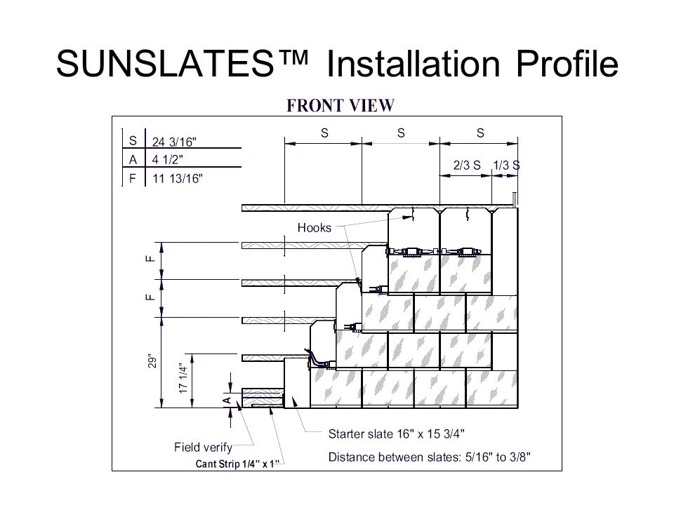 SUNSLATES™ Installation Profile