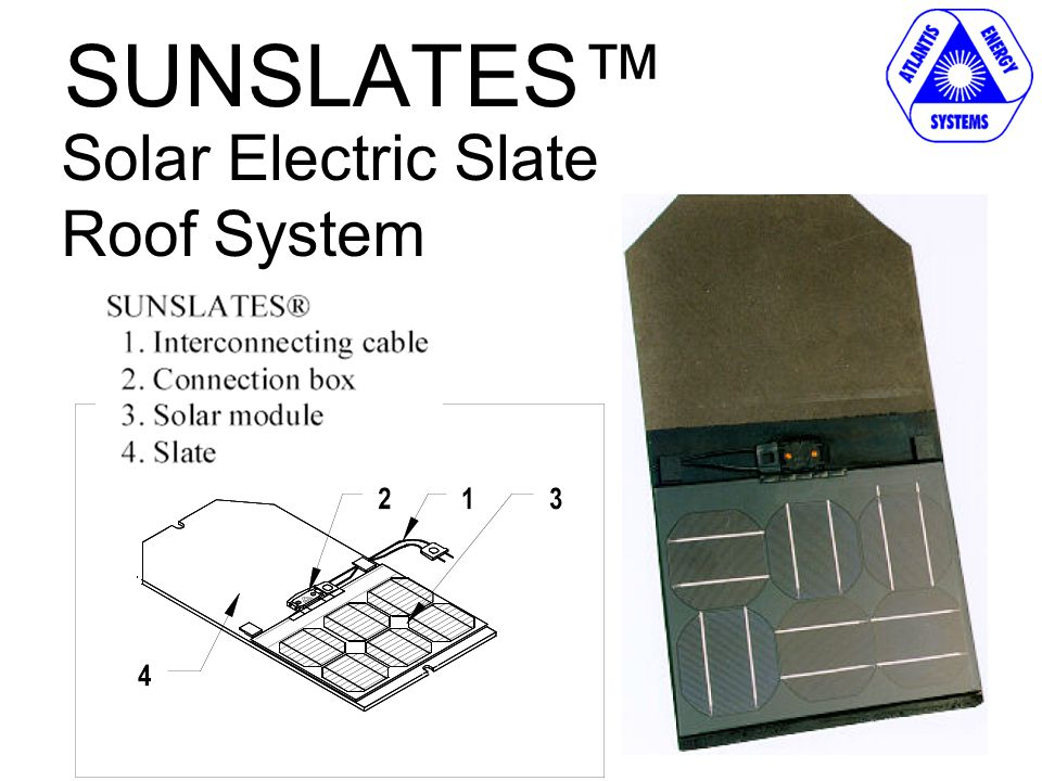 SUNSLATES™ Solar Electric Slate Roof System