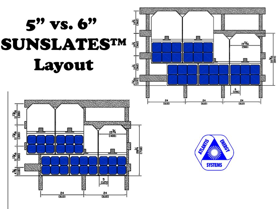 5 vs. 6 SUNSLATES™ Layout