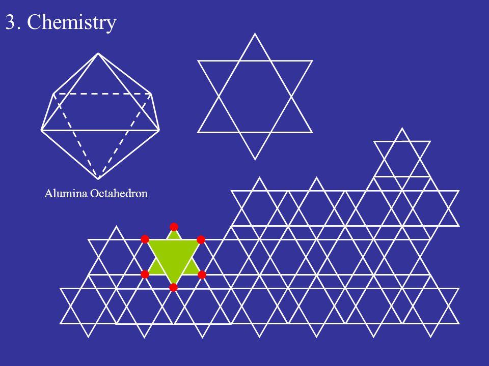 3. Chemistry Alumina Octahedron
