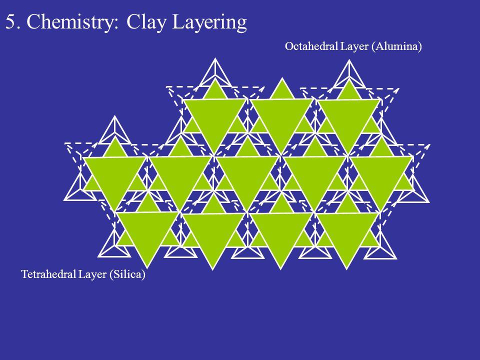 5. Chemistry: Clay Layering Tetrahedral Layer (Silica) Octahedral Layer (Alumina)