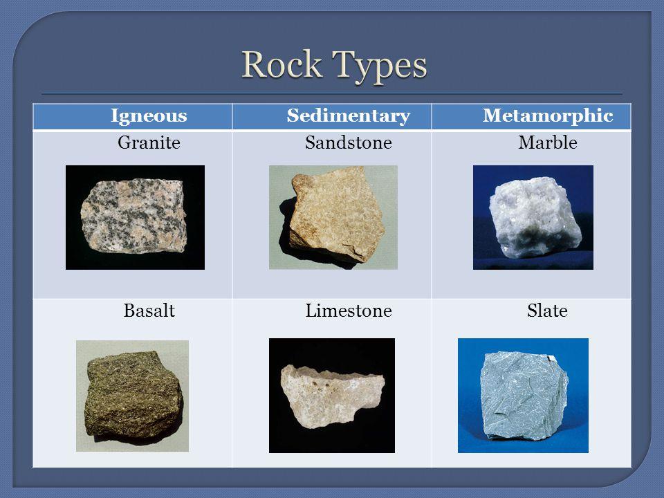 IgneousSedimentaryMetamorphic GraniteSandstoneMarble BasaltLimestoneSlate