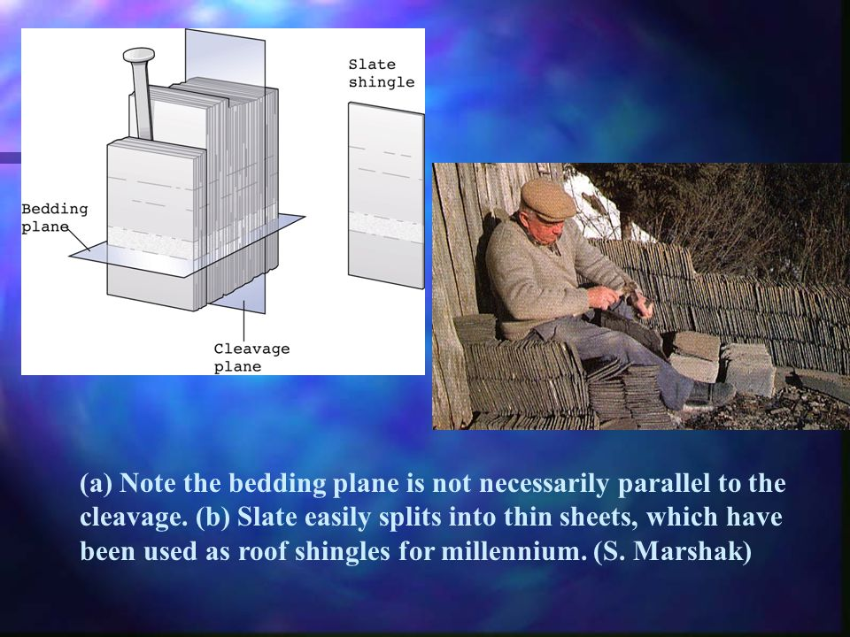 (a) Note the bedding plane is not necessarily parallel to the cleavage. (b) Slate easily splits into thin sheets, which have been used as roof shingle